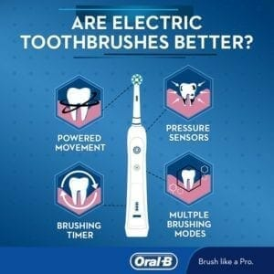 Infographic Are Electric Toothbrushes Better 1200x1200