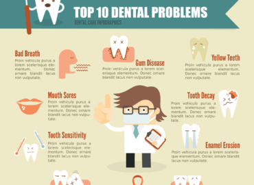 top 10 dental problems