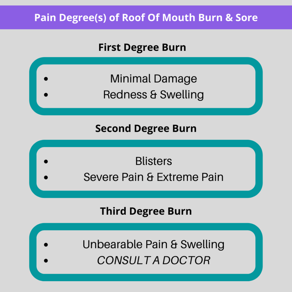 Roof Of Mouth Burn Degrees