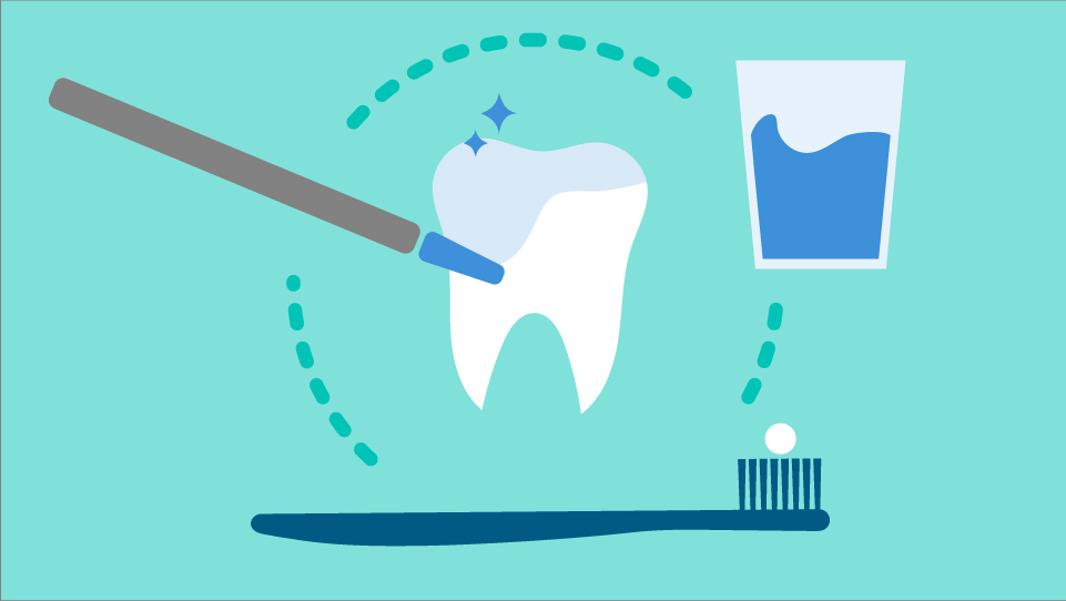 Use Fluoride for toothcare